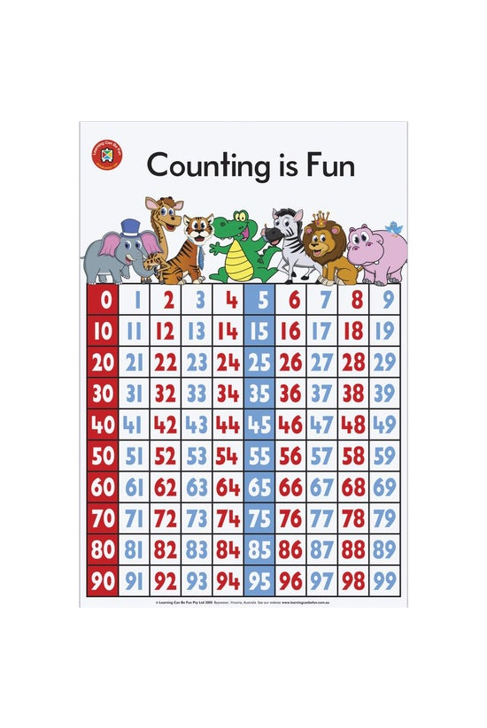Learning Can Be Fun: Counting ...