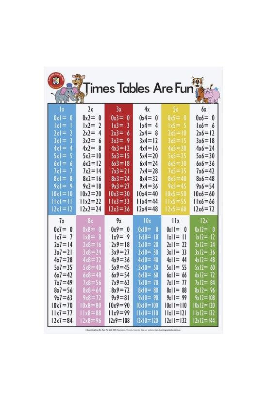 Learning Can Be Fun: Times Tab...