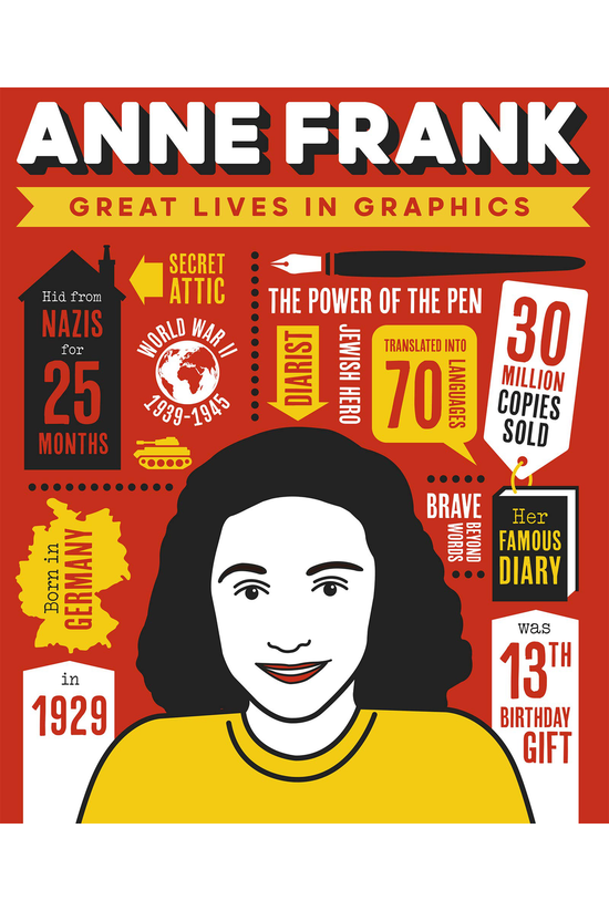 Great Lives In Graphics: Anne ...